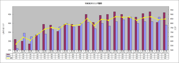 20120813TOEIC.png
