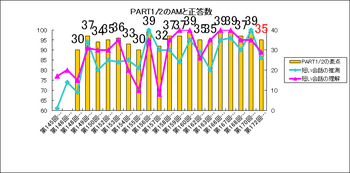 TOEIC172_P12.png