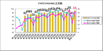 TOEIC172_P34.png
