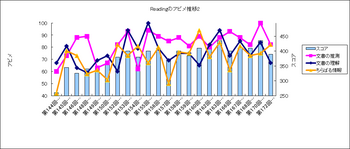 TOEIC172_P7.png