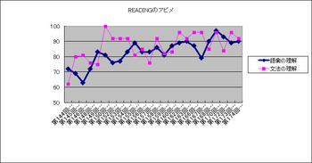 TOEIC174_P56.png