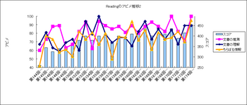 TOEIC174_P7.png